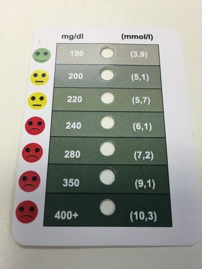 cholesterol home test